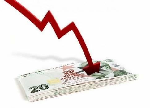 Turkish Economy After Cop